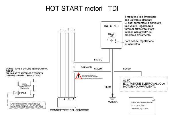 wiring diagram for peugeot 106 peugeot suv wiring diagram